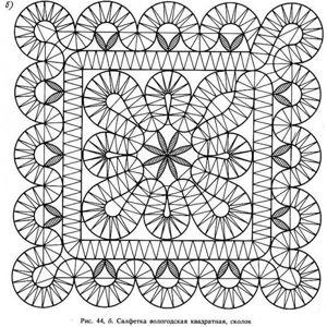 Схемы (сколки) для плетения кружева