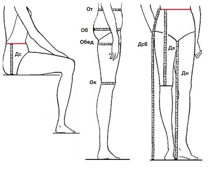 Мерки для джинсовых брюк, фото № 1
