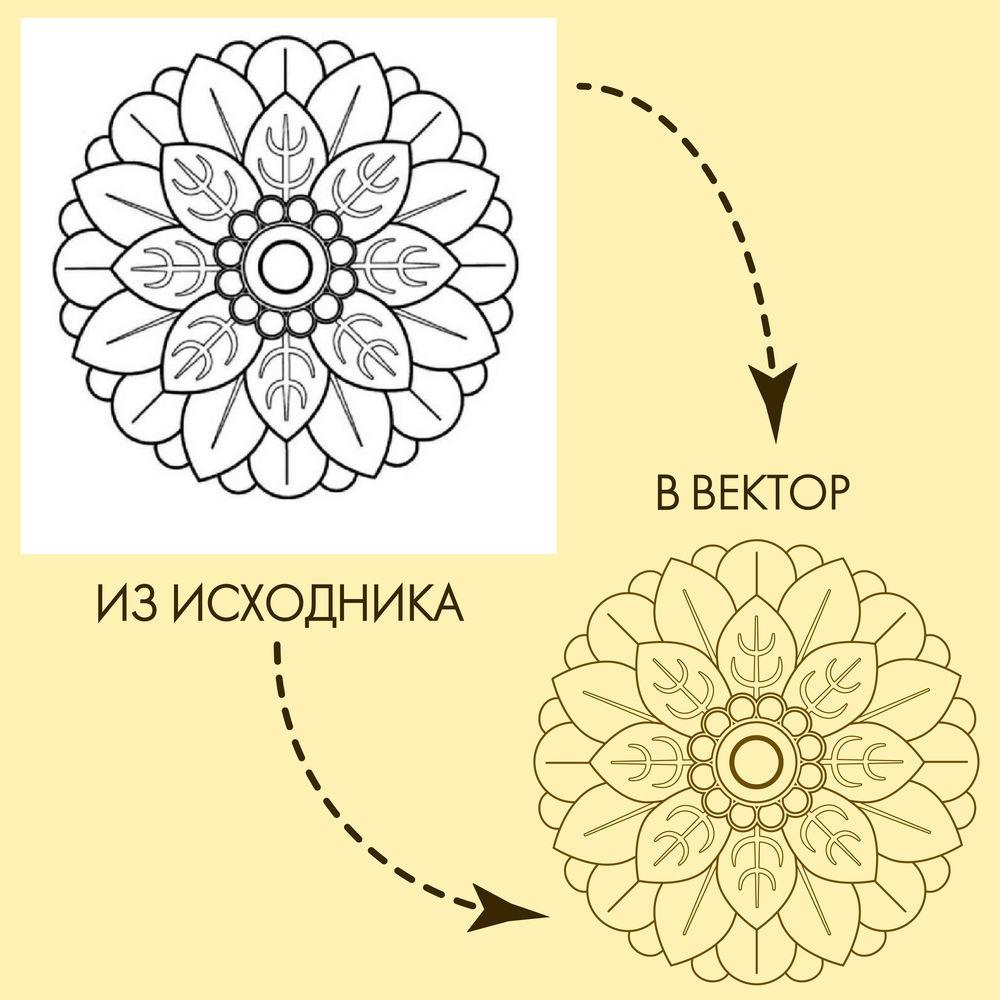 перевод картинки в вектор, перевод в вектор, обрисовать схему