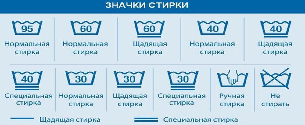 Без химчистки 6 правил стирки пуховика в домашних условиях, фото № 3