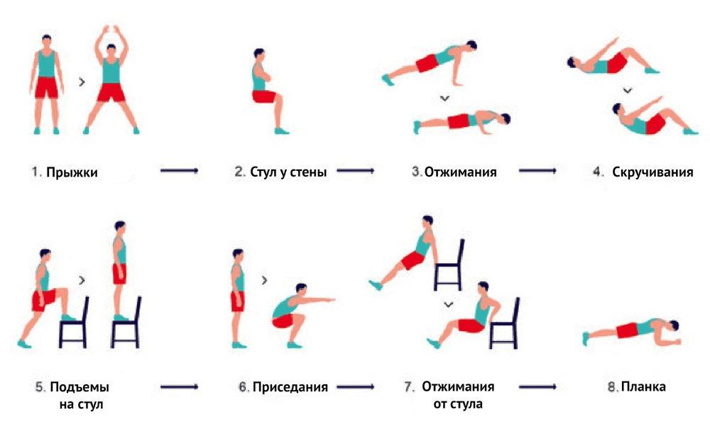Физкультминутка спортивные упражнения для разминки в домашних условиях, фото № 6