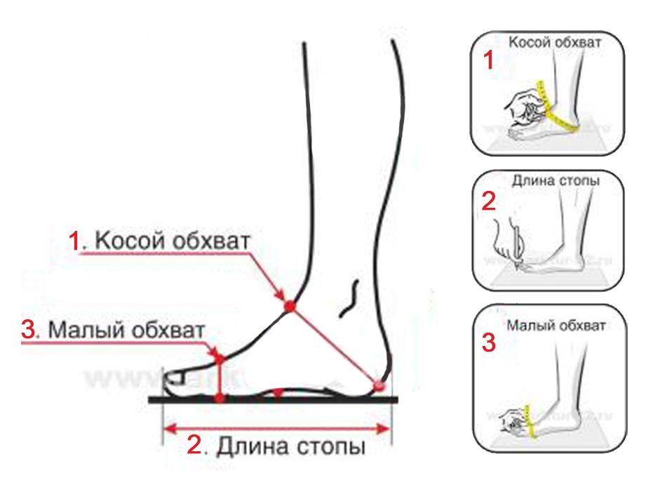 Как снять мерки для обуви, фото № 1