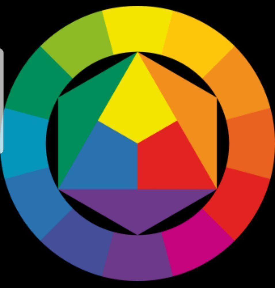 Цветовой круг Иттена. 5 способов сочетать цвета правильно, фото № 1