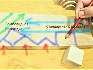 Раскрой деталей игрушки с учетом направления волокон. Ярмарка Мастеров - ручная работа, handmade.