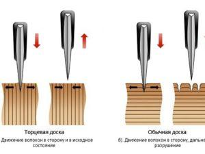Нож и торцевая доска. Ярмарка Мастеров - ручная работа, handmade.