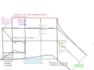 Как построить схему выкройки комбинезона для собачки. Ярмарка Мастеров - ручная работа, handmade.