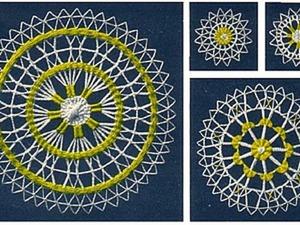 Тенерифе — солнечное кружево. Ярмарка Мастеров - ручная работа, handmade.