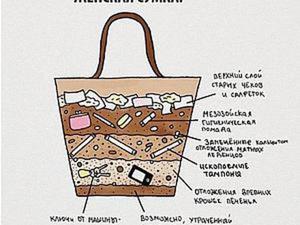 Цупфер, клинчик и ботан: изучаем анатомию сумки. Ярмарка Мастеров - ручная работа, handmade.