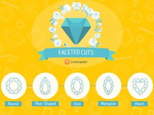Edges of Perfection: Faceted Cuts in Livemaster Infographics. Livemaster - handmade