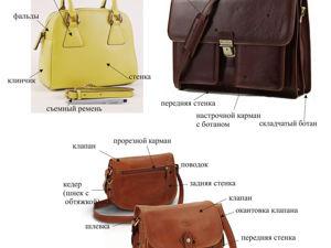 Из чего состоят сумки? Правильное название деталей сумок. Ярмарка Мастеров - ручная работа, handmade.