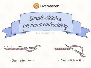 20 Stitches for Hand Embroidery from Livemaster. Livemaster - handmade