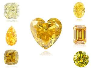 Знакомство с желтыми ювелирными камнями. Ярмарка Мастеров - ручная работа, handmade.