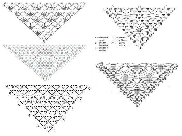 Ажурные узоры для шали крючком — идеи и схемы для вязания | Ярмарка Мастеров - ручная работа, handmade