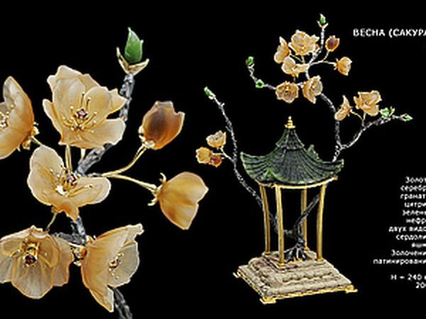 Anna Nova Ltd. – Магия интерьерной миниатюры.   Ярмарка Мастеров - ручная работа, handmade