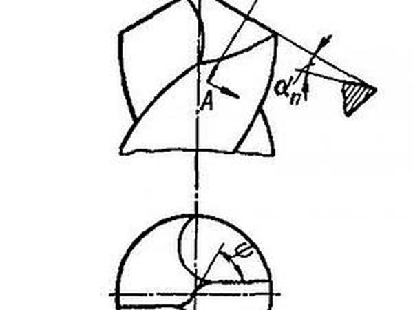Заточка сверл (для девочек)   Ярмарка Мастеров - ручная работа, handmade