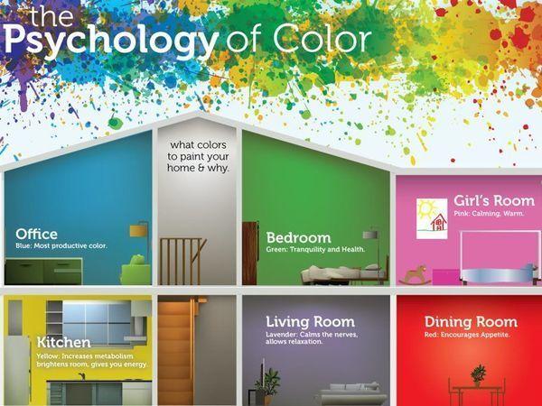 Раскрасьте свой мир осознанно — «цветознание» или влияние цвета на человека | Ярмарка Мастеров - ручная работа, handmade