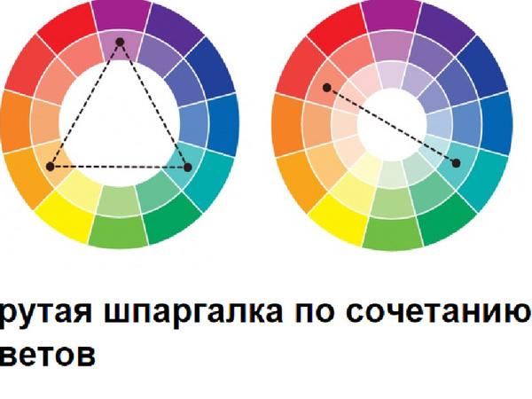 Крутая шпаргалка по сочетанию цветов | Ярмарка Мастеров - ручная работа, handmade
