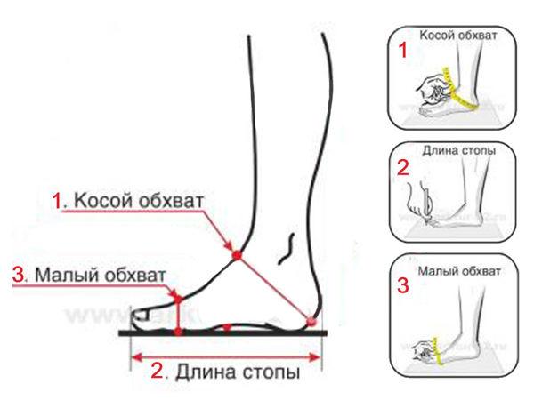 Как снять мерки для обуви | Ярмарка Мастеров - ручная работа, handmade
