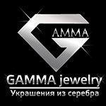 gammasilver
