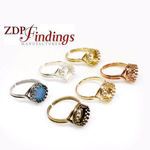 zdp-findings